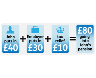 workplace_pensions_pots