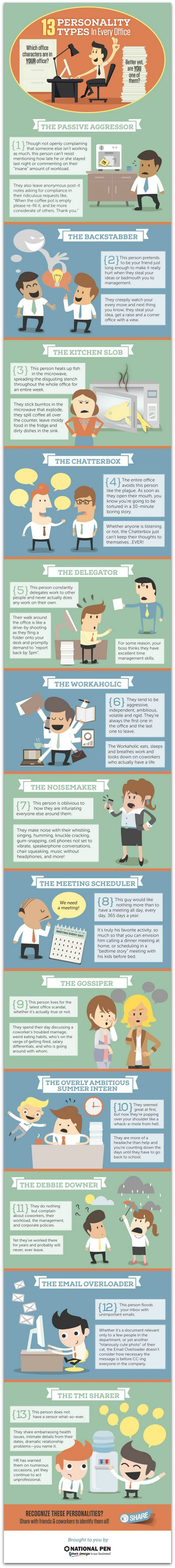 Office_Personality_Types_Infographic