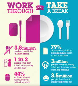 lunch-breaks-infographic