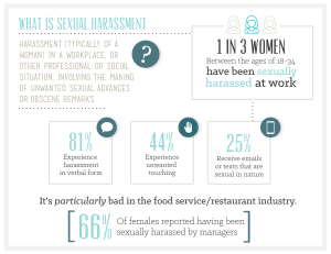 sexual-harassment-statistics