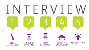 interview-infographic