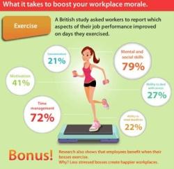 workplace-morale