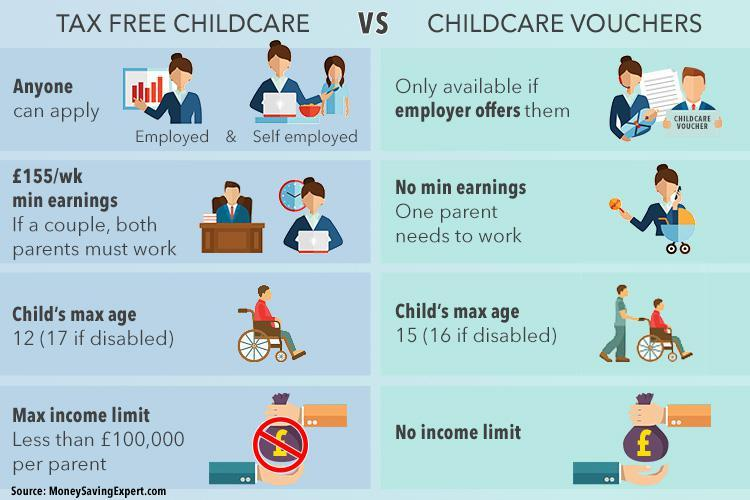 tax free childcare1